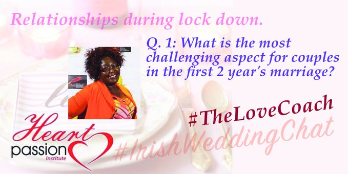 Q1: What is the most challenging aspect for couples in the first 2 year's marriage?