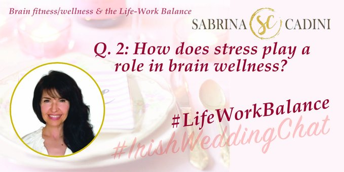 Q. 2: How does stress play a role in brain wellness? Sabrina Cadini-Holistic Life and Brain Fitness Coach