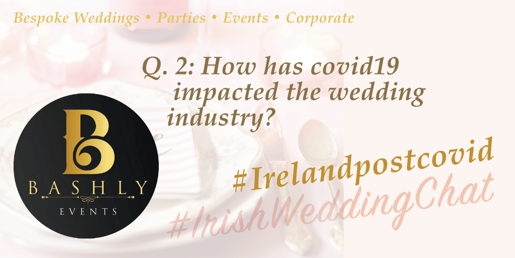 How has covid19 impacted the wedding industry?